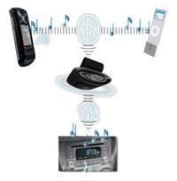 משדר FM מאפשר להשמיע מוסיקה, או את השיחה הנכנסת, מהטלפון הסלולרי למערכת השמע