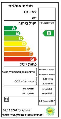 כל מזגן חייב לשאת תווית אנרגיה שמעידה על יעילות צריכת החשמל שלו
