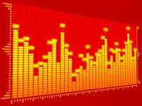 איקולייזר טוב מציע מספר גדול של תבניות קול ומאפשר תכנות על ידי המשתמש